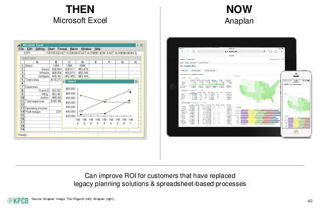 2015 Enterprise Software Solutions