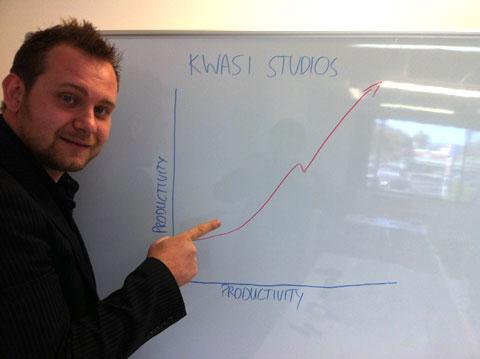 Kwasi Studios Productivity